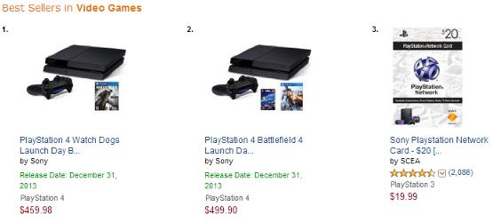 PS4-Bestseller